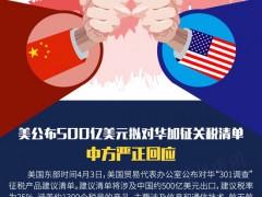 美公布500亿美元拟对华加征关税清单 中方严正回应